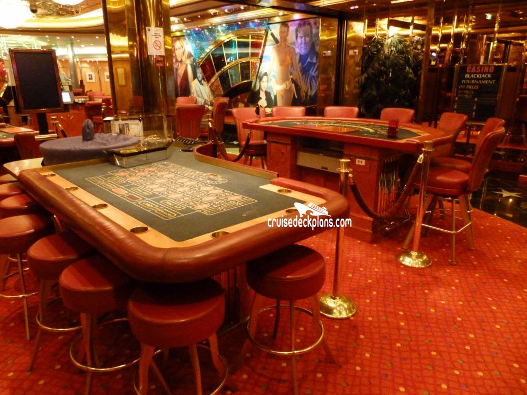 Casino mystery shops